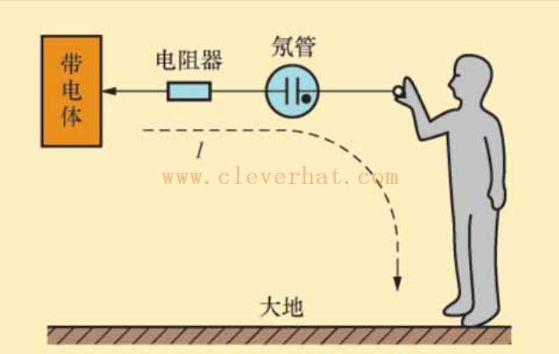 测电笔工作原理图