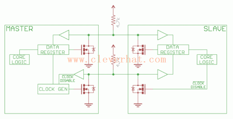 一个I2C系统等效电路图。