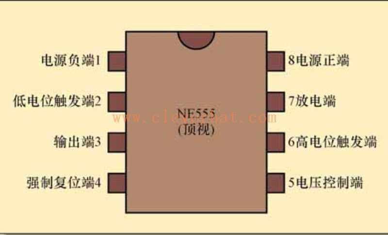 NE555的引脚排列图