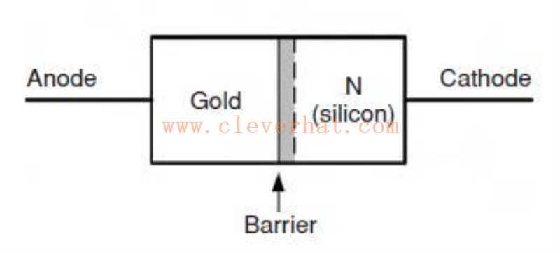 肖特基管结构图