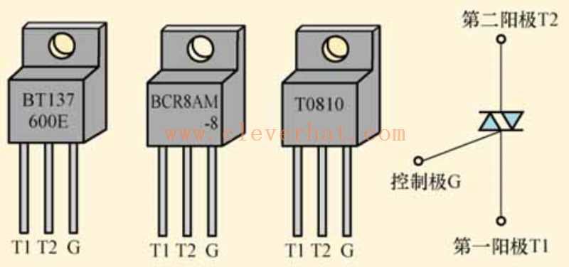几种常用双向晶闸管外形与引脚排列图