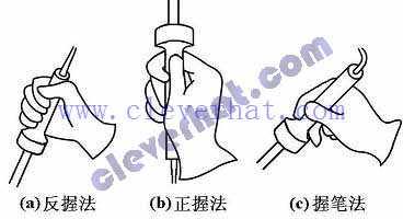 电烙铁有三种握法
