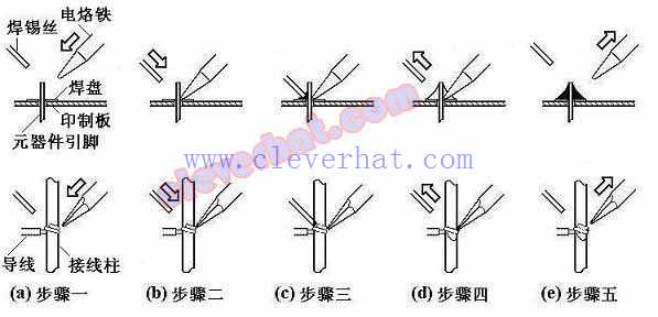 手工焊接操作的基本步骤
